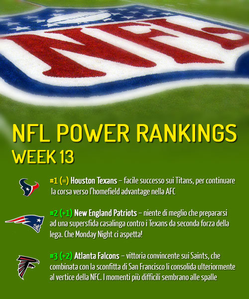 NFL Power Rankings Week 13 - 2012