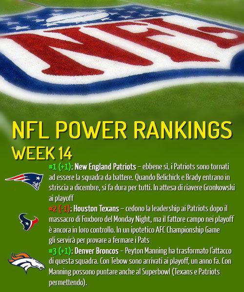 nfl-power-ranking-2012-14