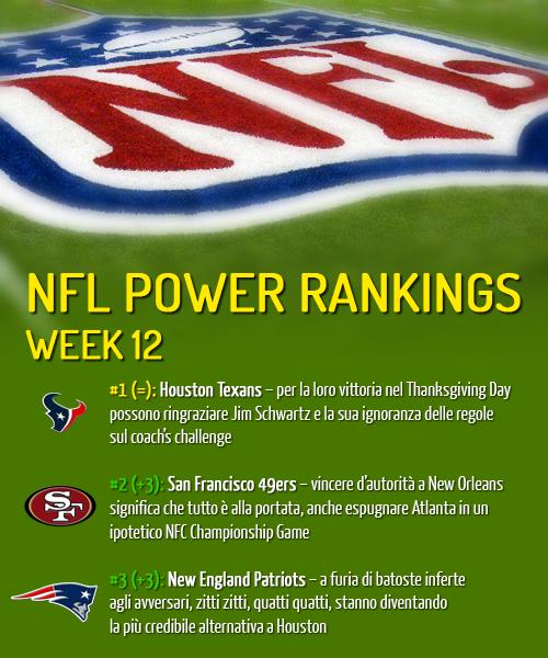 NFL Power Rankings week 12 - 2012