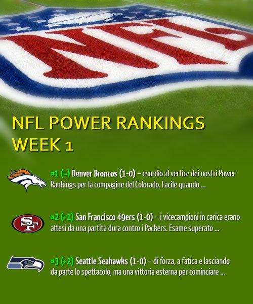 NFL Power Ranking 2013 - week 1
