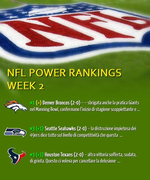 NFL Power Rankings week 2 2013